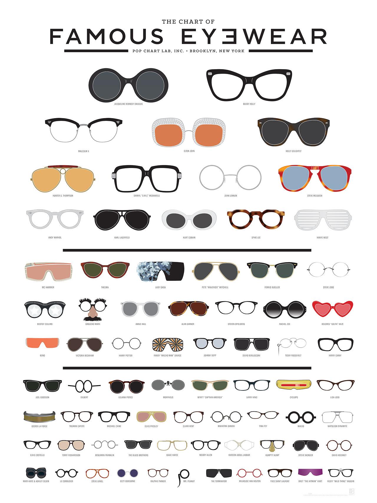 PopChartLab_P-Eyewear